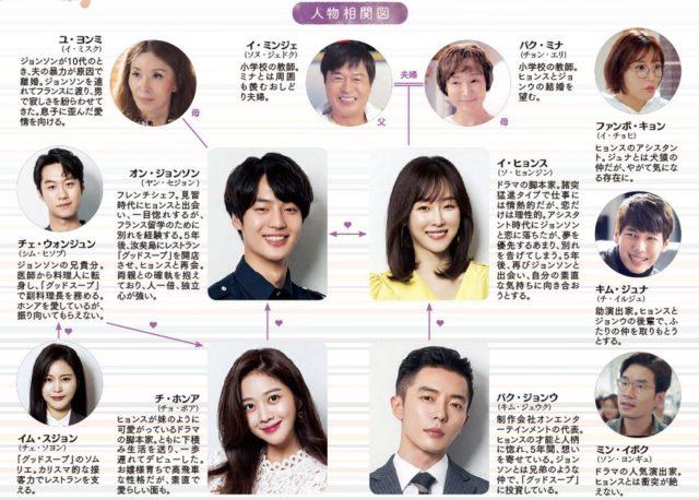 愛の温度 韓国 動画 日本語字幕